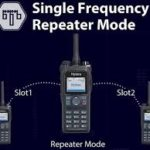 Hytera Repeater Mode